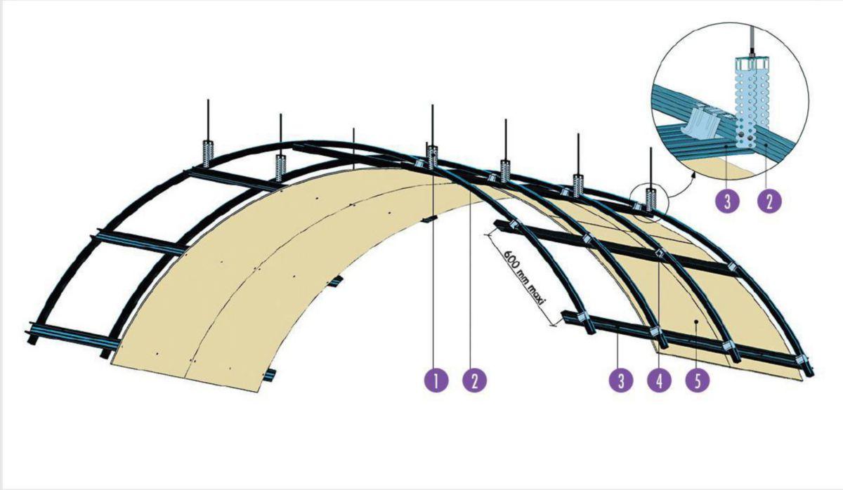 Plaque De Platre Ba10 pour plaque de plâtre cintrable prégyplac ba 6 - 3x1,2 m - ép. 6 mm
