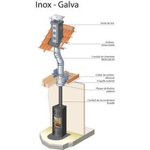 Réduction conique INOX-GALVA diamètre 180/230mm Réf P230I 180 / 32230557