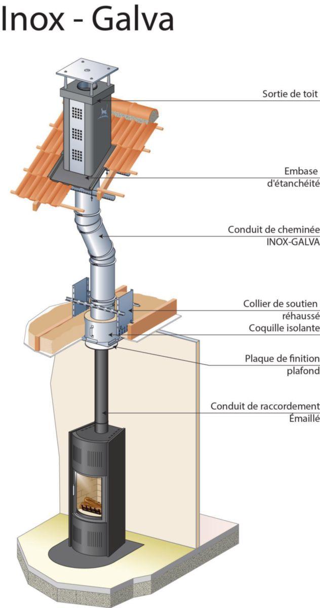 Elément droit 10 cm Ø200 mm Poujoula pour tubage isolé galva //INOX