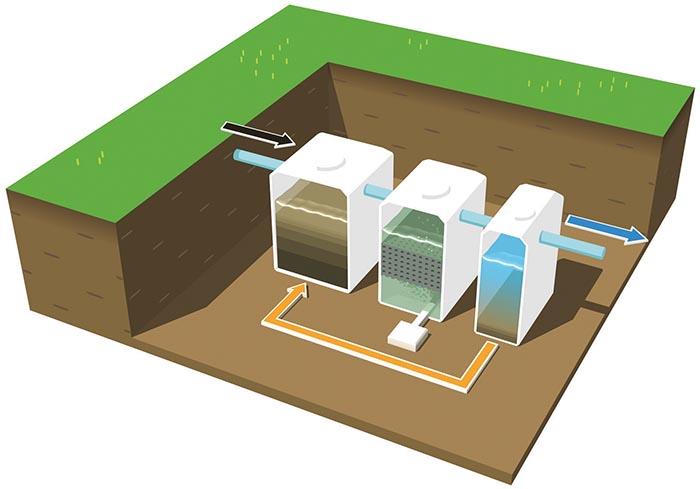 La micro station à culture fixée, pour l'épuration des eaux usées d'une résidence principale