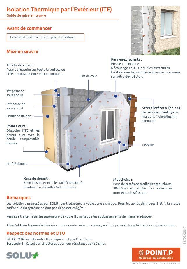 Isolation Thermique par Extérieur(ITE)